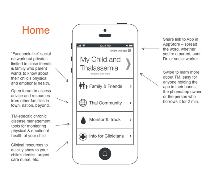 img/novartis/designsbytravis.com-ideate-Novartis_Challenge_Thalassemia_mobile_application_wireframes(1).jpg