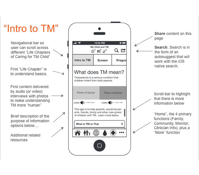 img/novartis/designsbytravis.com-ideate-Novartis_Challenge_Thalassemia_mobile_application_wireframes(2).jpg