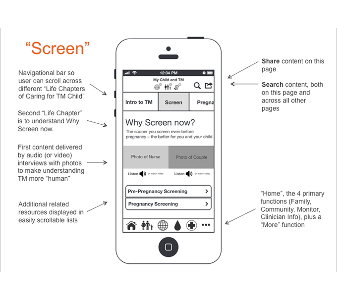img/novartis/designsbytravis.com-ideate-Novartis_Challenge_Thalassemia_mobile_application_wireframes(3).jpg